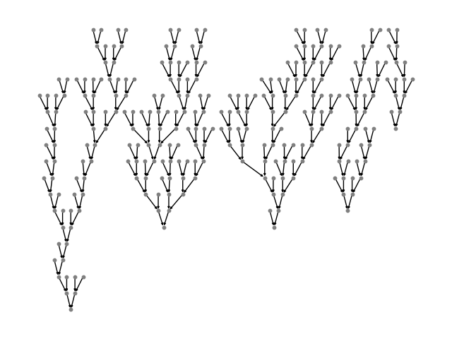 ../../../_images/sphx_glr_3_tree-lstm_001.png