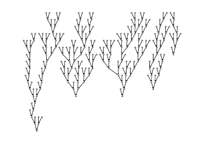 ../../_images/sphx_glr_3_tree-lstm_thumb.png